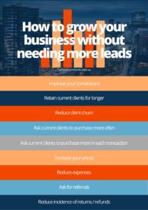 How to grow your business without needing more leads